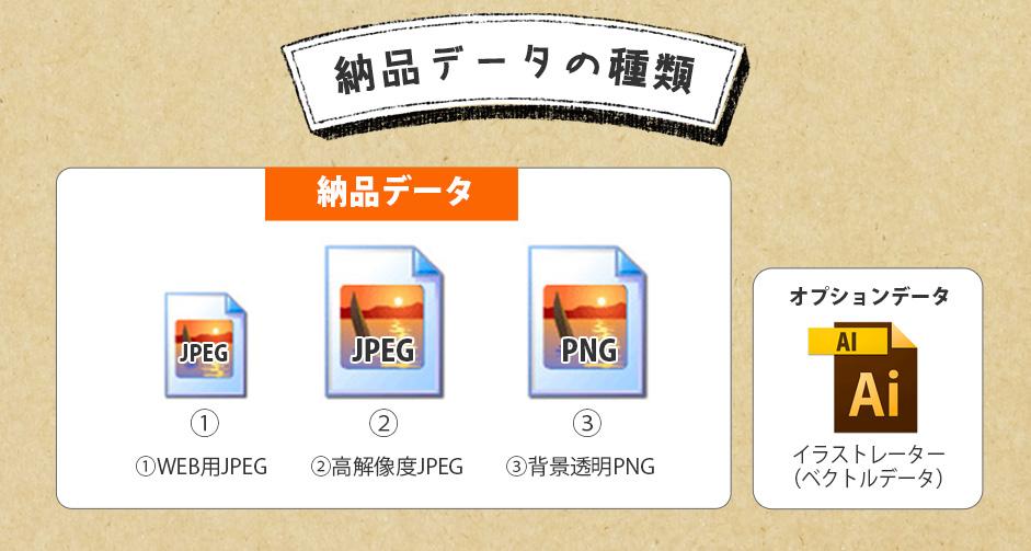 納品データの種類jpg